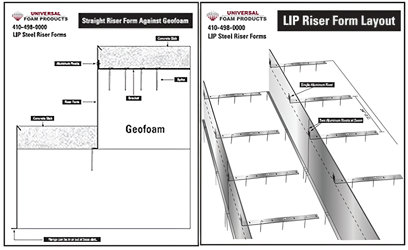 LIP Riser Form Layout