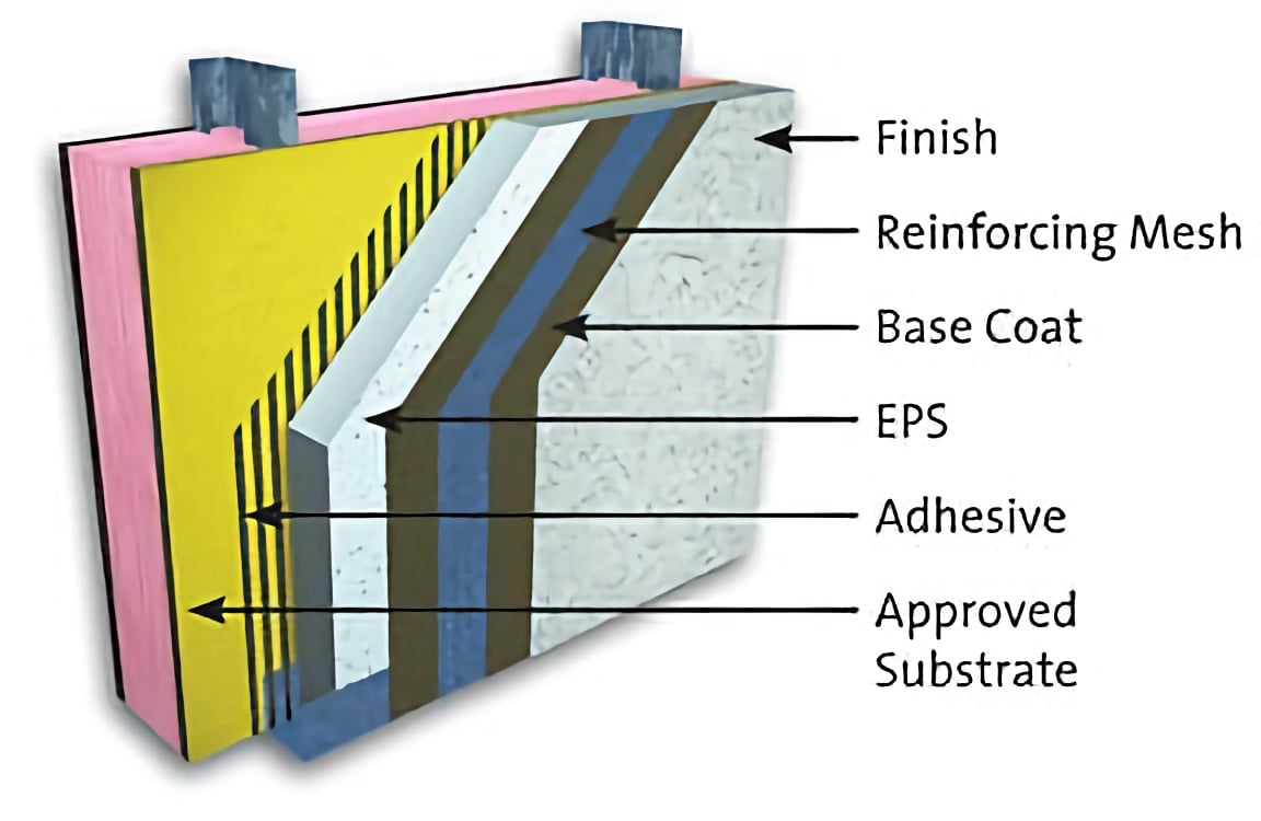 EIFS Illustration