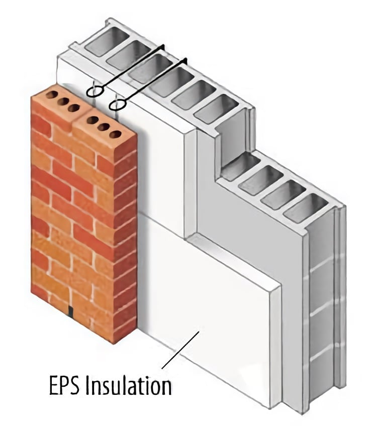 EPS Sheets are layered between brick and concrete for insulation