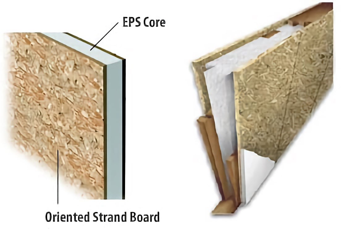 Structural insulated panels sip expanded polystyrene for Sip panels buy online